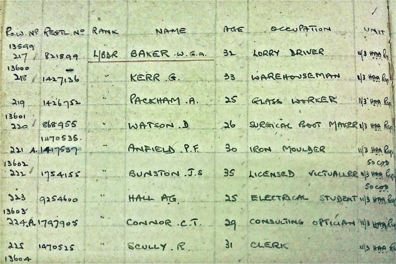 A Left Hand Page From The Original Prisoner List But True Horrors Were On Right Pages Scroll Down